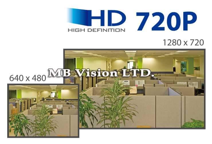 Предимства на HD резолюцията
